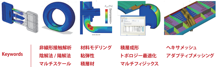 第30回設計・製造ソリューション展(DMS) ダッソー・システムズソフトウェア
