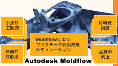 Autodesk Moldflow Insight -射出成形プロセス最適化ソフトウェア