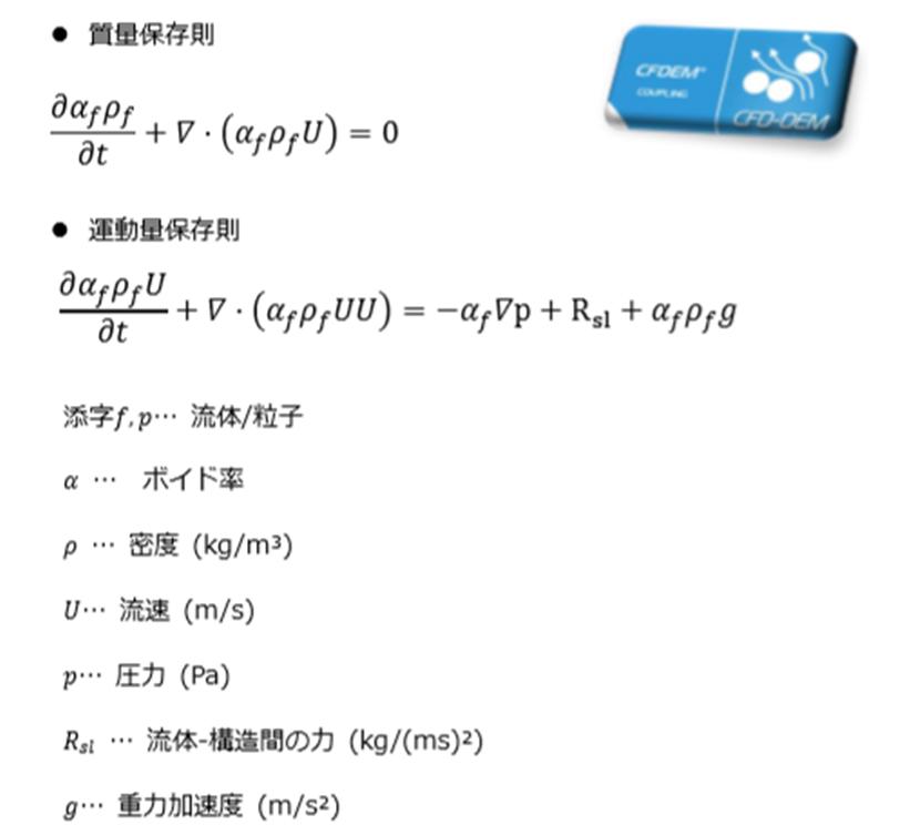 CFD-DEM (粒子サイズ の基礎式