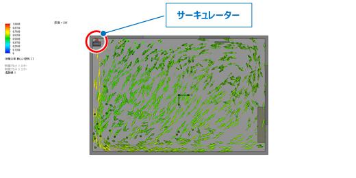 Simcenter FLOEFD ソリューション事例 冷房中の室内換気におけるサーキュレーター使用