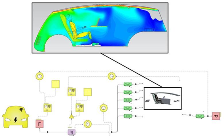 FloEFD v18機能-デザイン検証と生産性向上 FLOEFD+Flomaster