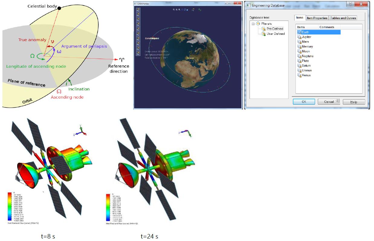Simcenter FLOEFD 衛星軌道上のふく射 (Advancedモジュール)