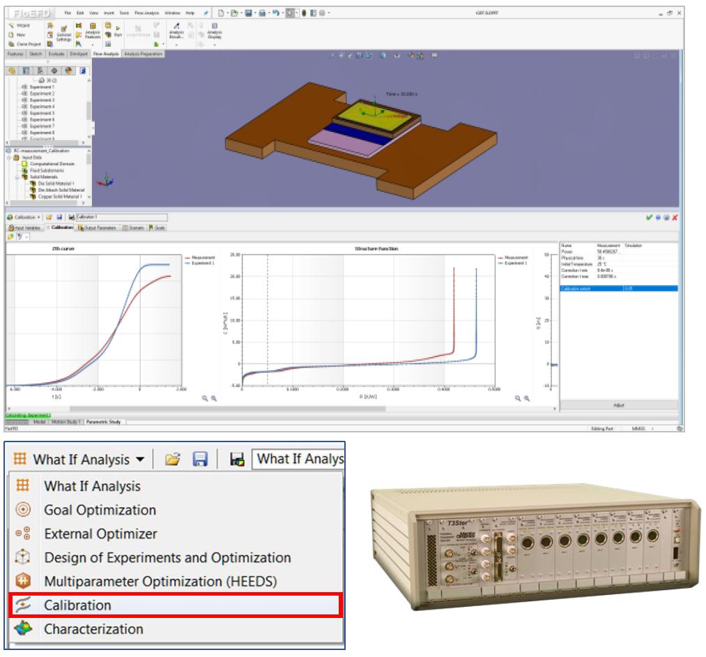 Simcenter FLOEFD モジュール-自動キャリブレーション