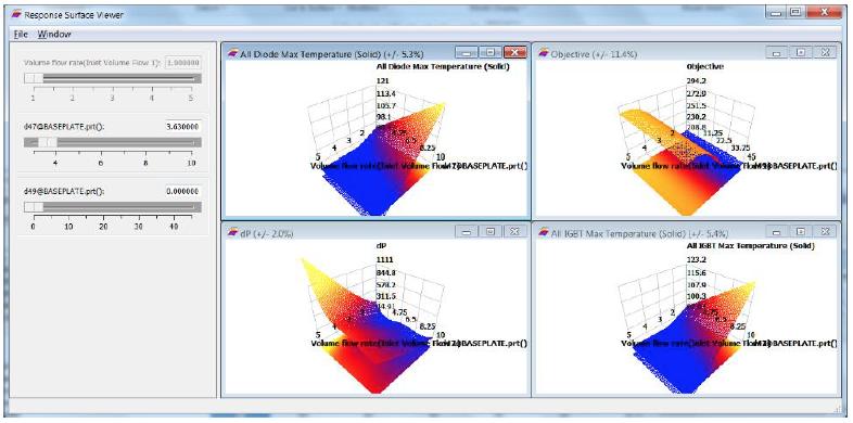 Simcenter FLOEFD v2019 機能-応答曲線ビューワの改良