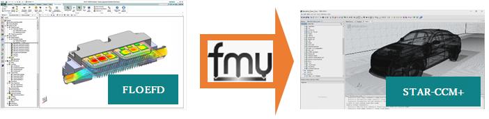 Simcenter FLOEFD v2019 FMU 出力と入力