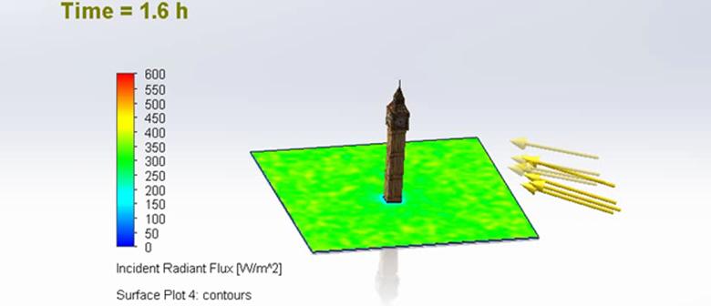 FloEFD v18機能-輻射と照明 過渡解析のための太陽放射方向の表示