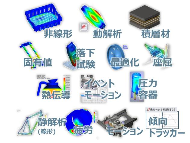 SOLIDWORKS Simulation製品構成